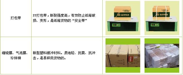 武汉到重庆物流公司